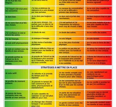 Psychological health barometer: a self-assessment!